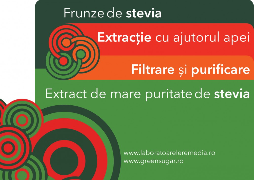 Remedia Green Sugar