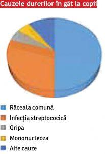 farmacie-tabel12