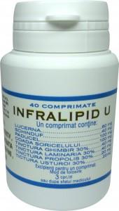 infralipid-U