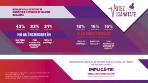 infografic_increderea-romanilor-in-sistemul-de-sanatate