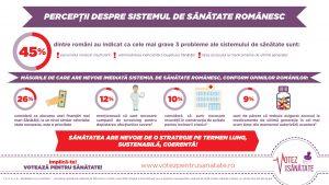 infografic_perceptii-despre-sistemul-de-sanatate