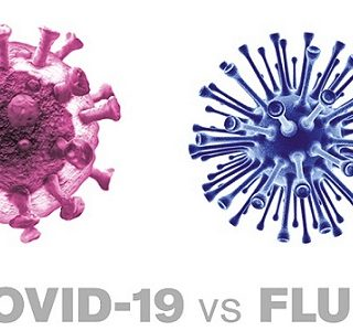 Corona vs Influenza (virusul gripal comun)