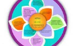 Alianta Nationala pentru Boli Rare Romania si pacientii cu boli rare – Provocarile accesului la diagnostic si tratament